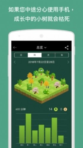 Forest下载